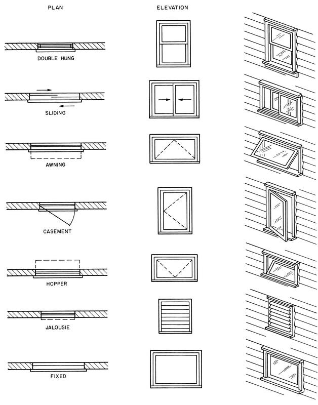 Astonishing Schematic Symbols Quizlet Diagram Wiring Digital Resources Bemuashebarightsorg